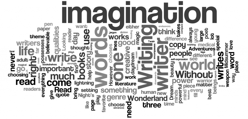 inkwell copywriter word cloud